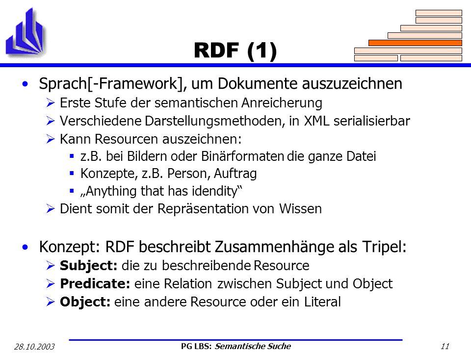 RDF (1) Sprach[-Framework], um Dokumente auszuzeichnen